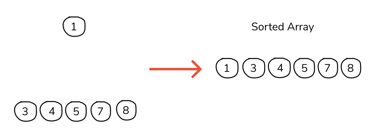 heap sort algorithm in c