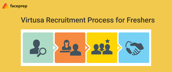 virtusa recruitment process