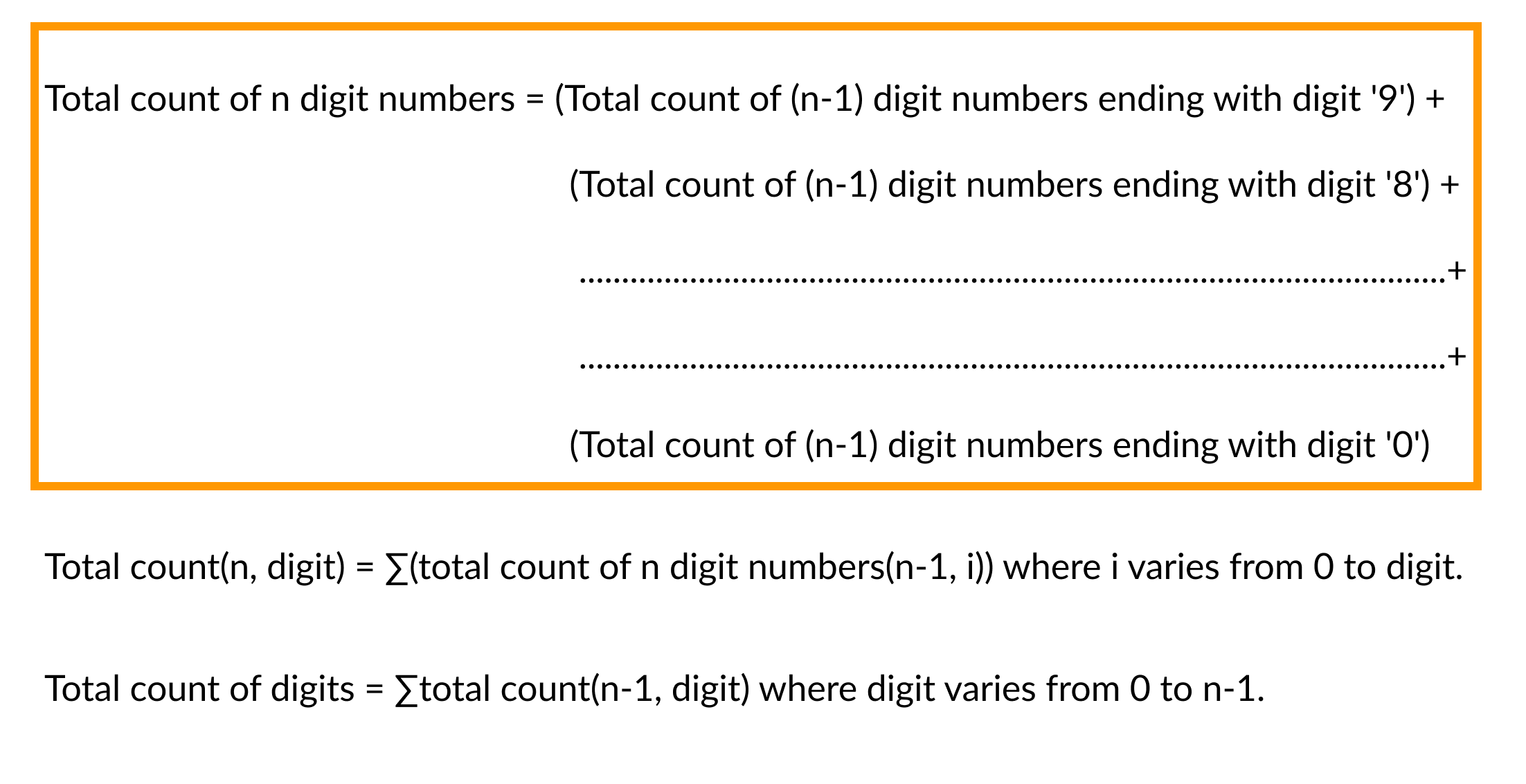 Count of all n digit numbers with digits in non-decreasing order -