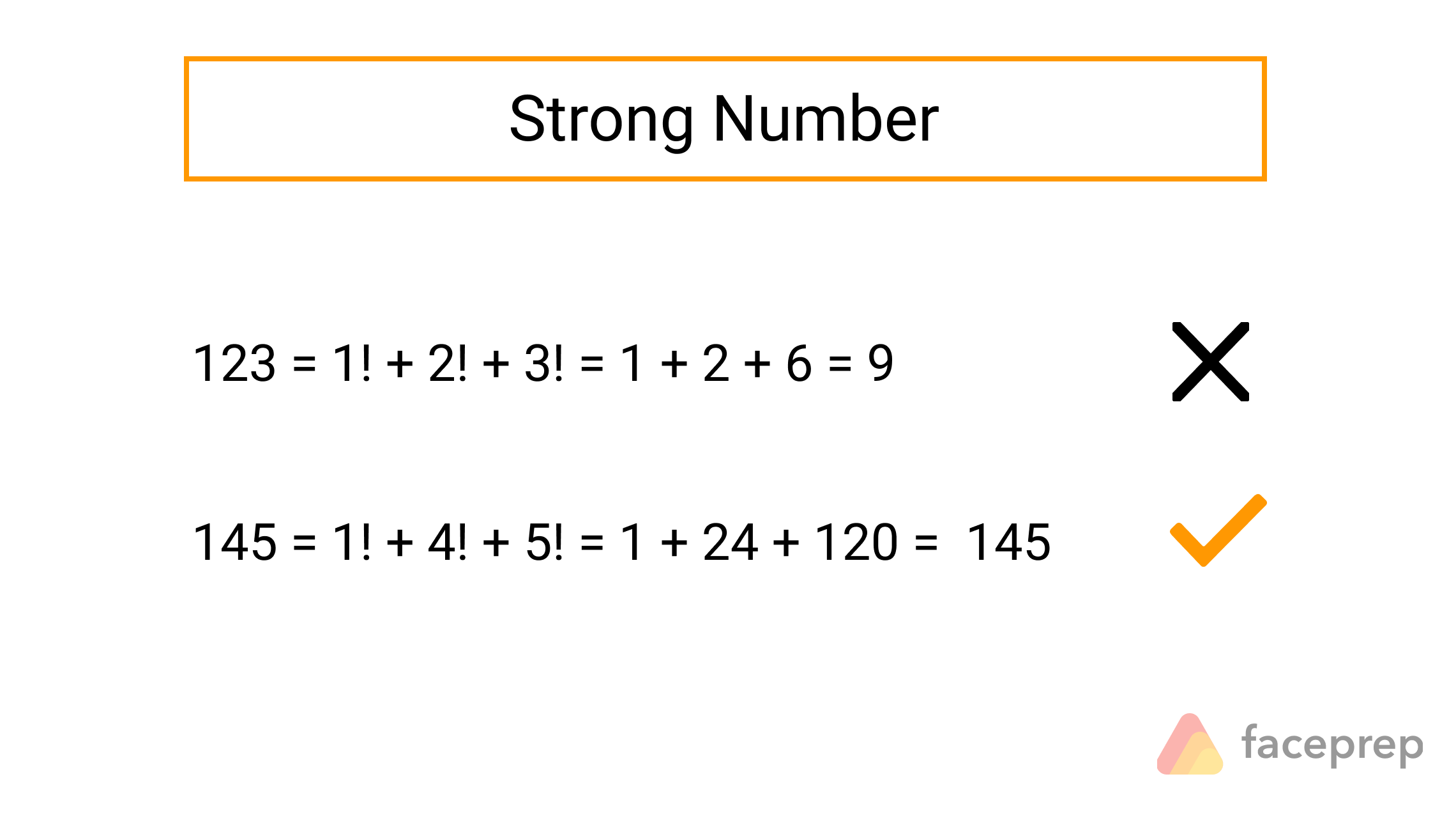 check if a given number is strong number or not