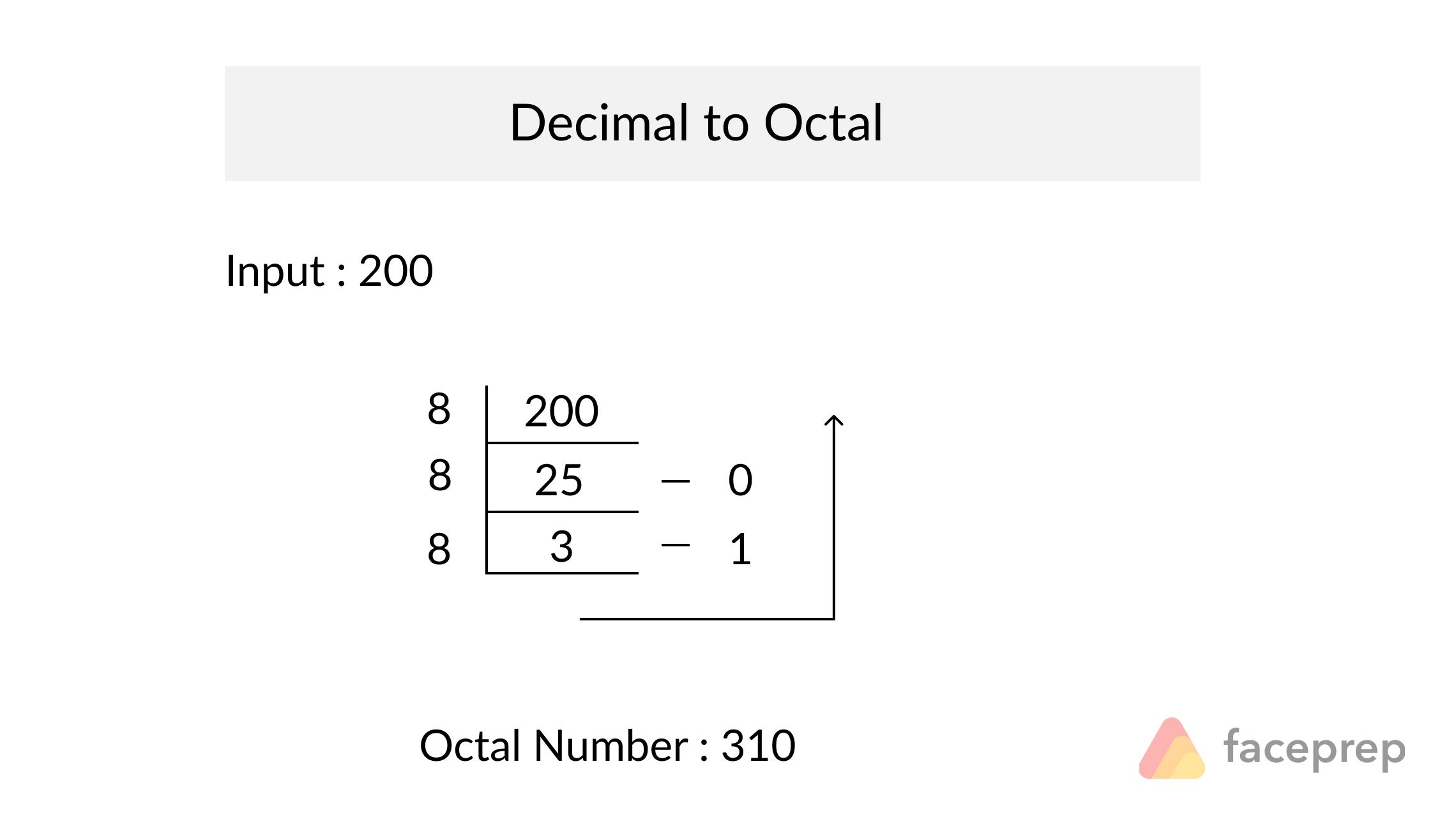 decimal to octal