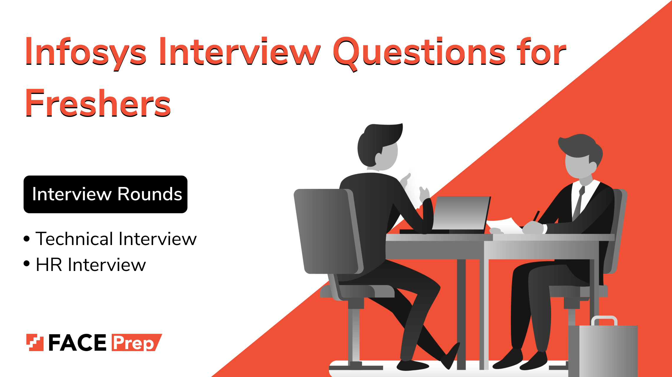 latest infosys interview questions