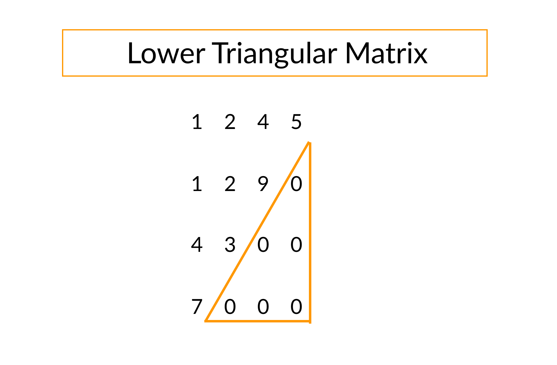 lower triangular or not