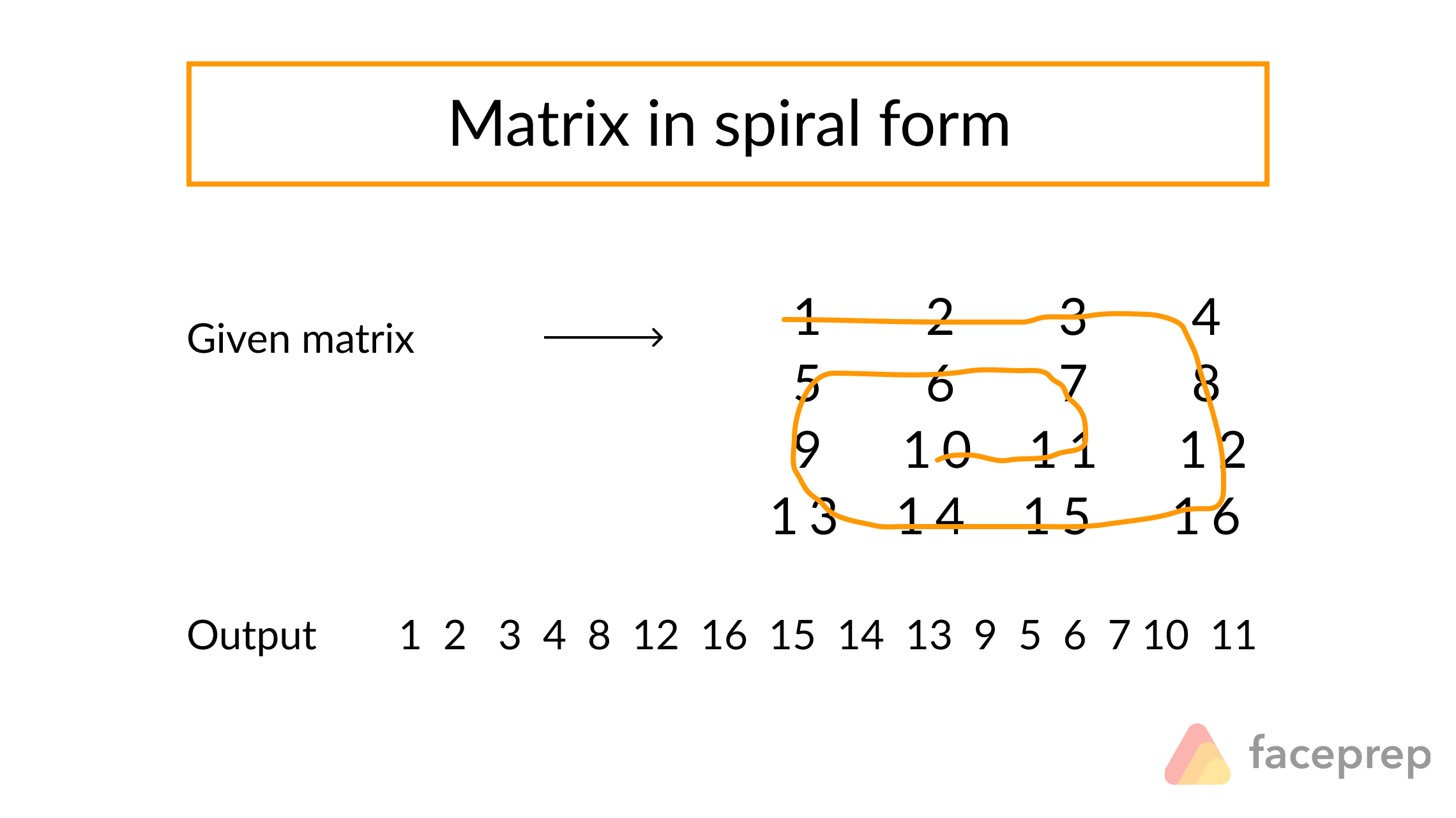 matrix in spiral form