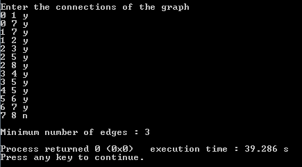Find the shortest path between two vertices in an undirected graph