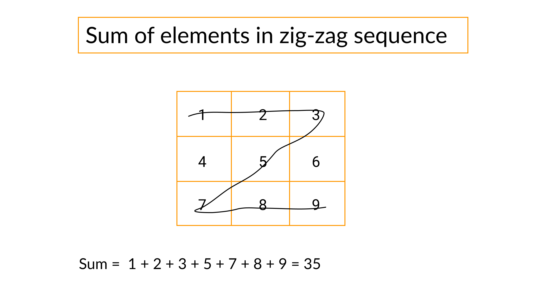 sum of elements in the zigzag sequence