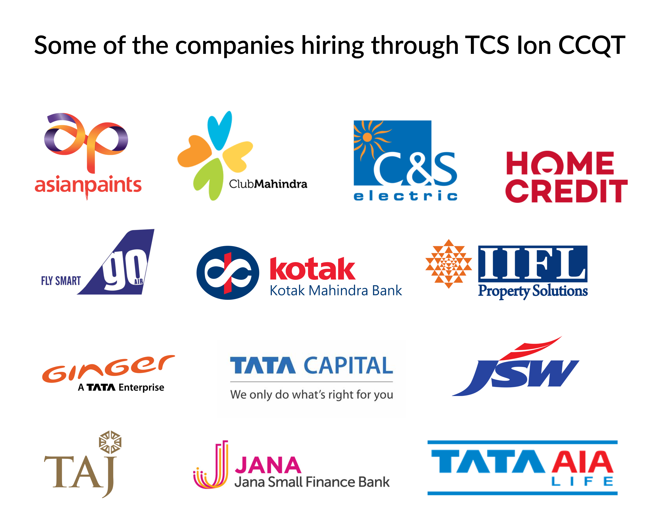companies hiring through tcs ion ccqt exam