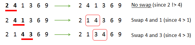 Bubble sort step 3