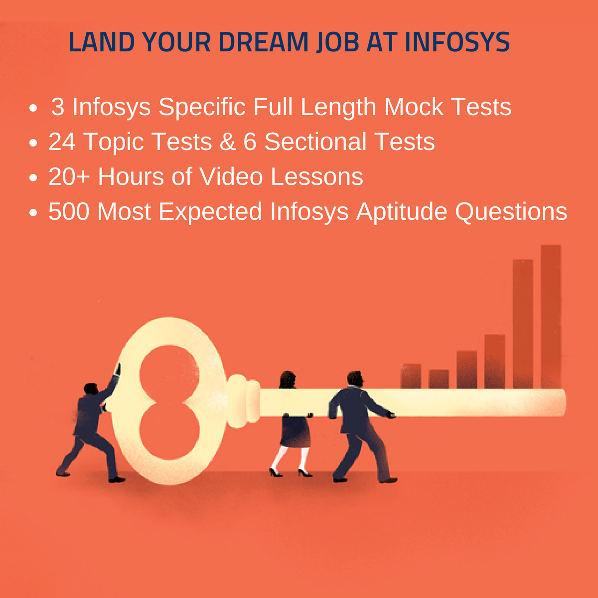 How to Get Placed in Infosys - Most Important Concepts