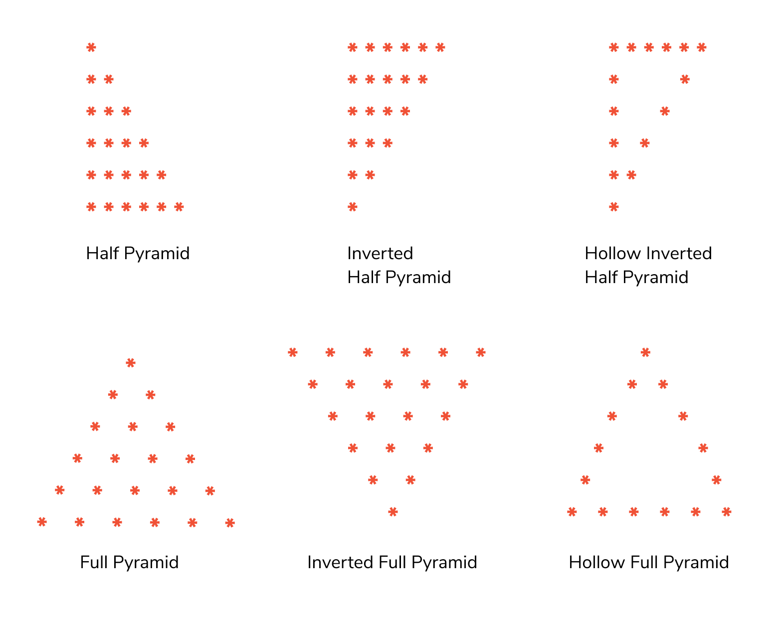 pyramid pattern printing in c